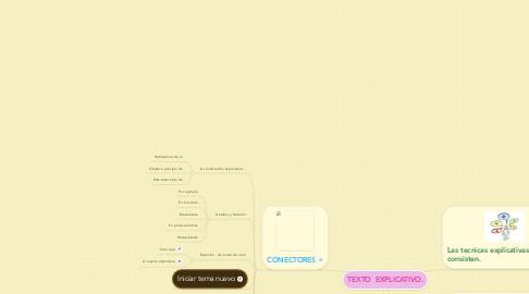 Mind Map: TEXTO  EXPLICATIVO.