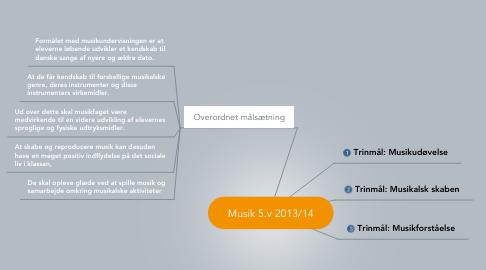 Mind Map: Musik 5.v 2013/14
