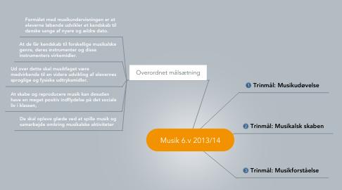 Mind Map: Musik 6.v 2013/14