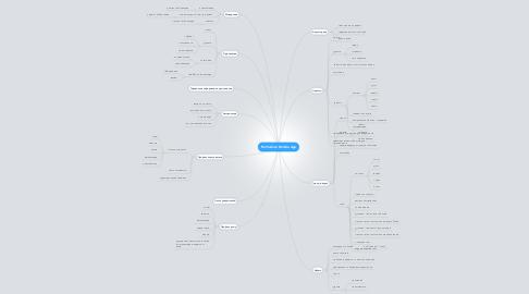 Mind Map: ProVladimir Mobile App