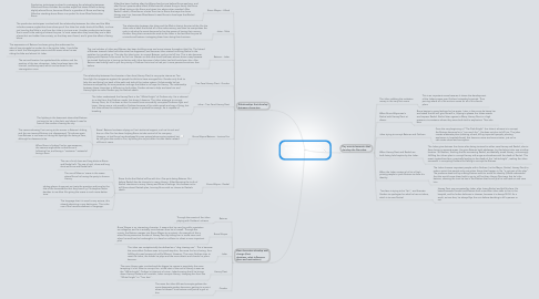 """Mind Map: Relationships between the Narrative and Production Techniques in  """"The Dark Knight"""""""