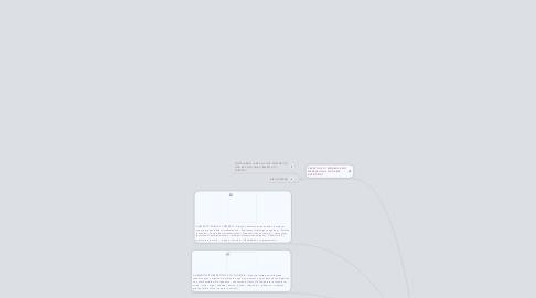 Mind Map: METABOLISMO Y NUTRICION