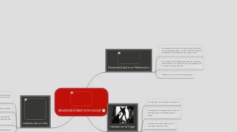 Mind Map: desestabilidad emocional
