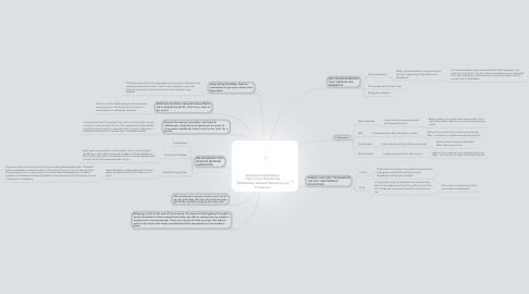 Mind Map: Shawshank Redemption Get Critical: Explore the Relationship between Narrative and Production