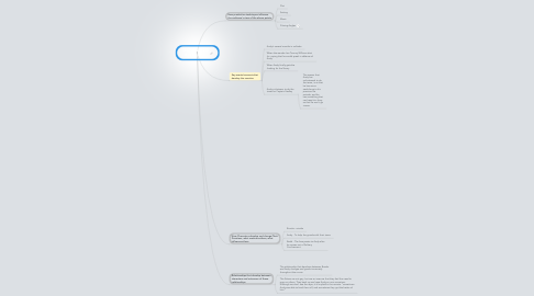 Mind Map: The Shawshank Redemption