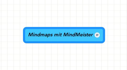 Mind Map: Mindmaps mit MindMeister