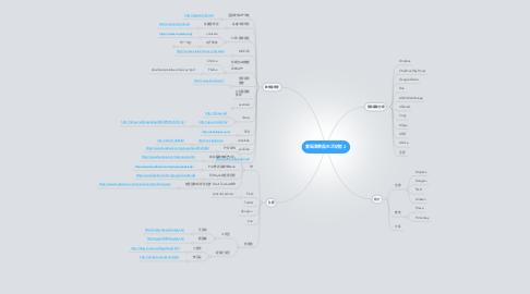 Mind Map: 雲端教學與生活研習 2