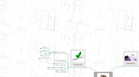 Mind Map: House renovation