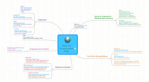 Mind Map: Web 2.0ConversationTools