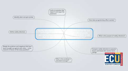 Mind Map: Reality television often bears little resemblance to real life and encourages superficial, even nasty opinions about people and relationships. Given this genre's popularity, is it fair to say that this type of programming is corrupting society?
