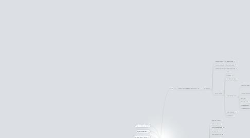 Mind Map: Спецназ 1