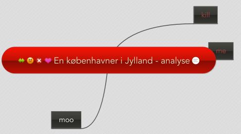 Mind Map: En københavner i Jylland - analyse