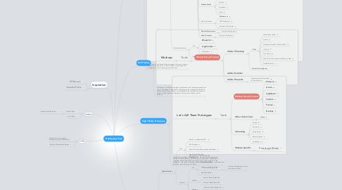 Mind Map: Prototyping Tools