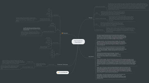 Mind Map: The Shawshank Redemption