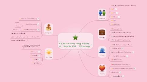 Mind Map: Kế hoạch trong vòng 1 tháng từ 15-8 đến 15-9  _ Vũ Hương