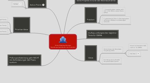 Mind Map: Online Marketing Manager Gestaltungsmöglichkeiten des Unterrichts