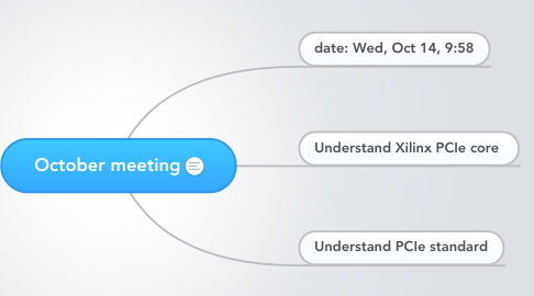 Mind Map: October meeting