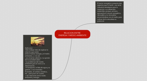 Mind Map: RELACION ENTRE  ENERGIA Y MEDIO AMBIENTE