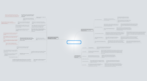 Mind Map: Get Critical: Explore the relationship between Narrative and Production