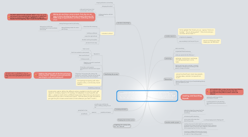 """Mind Map: HOW CAN THE JOB SEARCH PROCESS BE MORE POSITIVE AND INSPIRING? (Scroll up to see IN RED my most disruptive idea, to the right for my favorite and to the left for the easier to implement, and the explanation. IN YELLOW other ideas I liked. Click de """"i"""" icon at the bottom left to zoom in an out!)"""