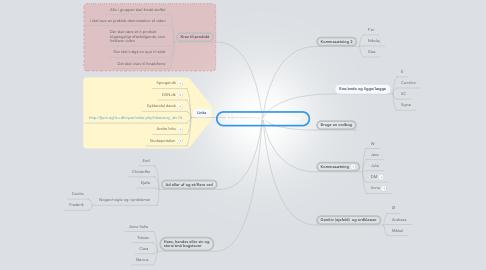 Mind Map: 8.f grammatik færdighedsforløb