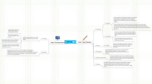 Mind Map: ARP PLAN
