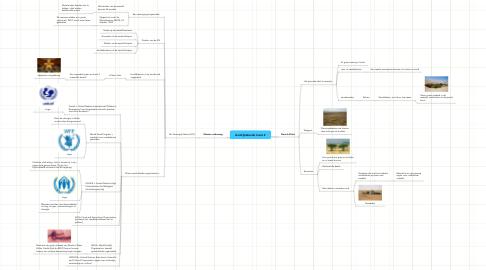 Mind Map: Aardrijkskunde toets 2