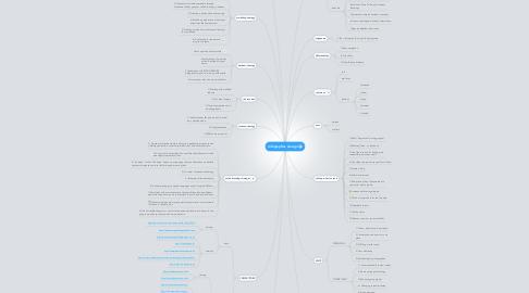 Mind Map: infographics -design