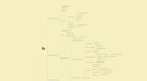 Mind Map: MemoMeeting: week1