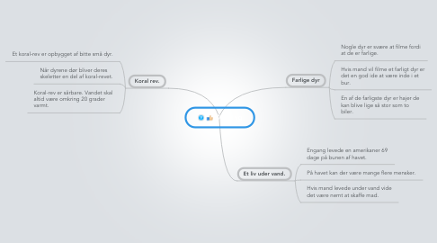 Mind Map: Dykning