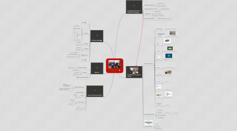 Mind Map: Prototype Vestre Skole