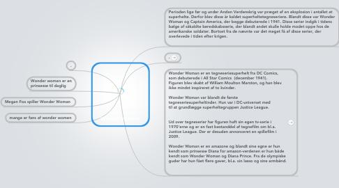 Mind Map: Wonder Woman