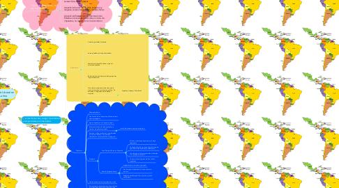 Mind Map: Crisis del Estado Liberal en América Latina