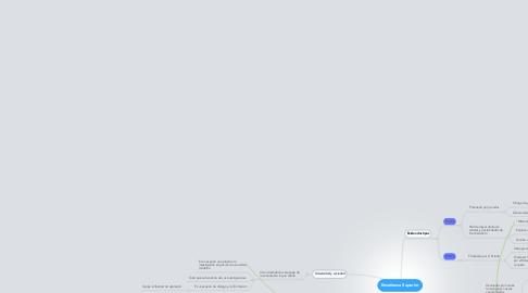 Mind Map: Enseñanza Superior