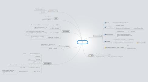 Mind Map: Regression
