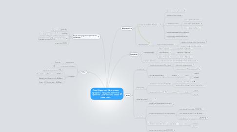 Mind Map: Лонч Марианны. Подготовка продукта. Продажа участия в тренинге. Диагностика, поиск узких мест.