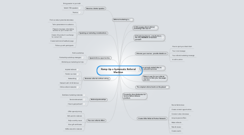 Mind Map: Ramp Up a Systematic Referral Machine