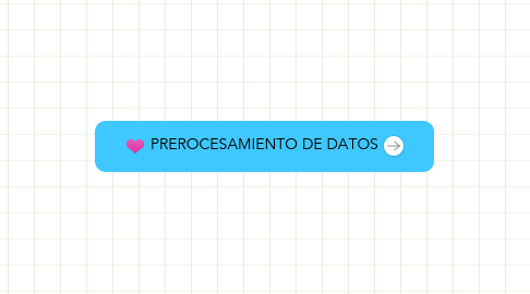 Mind Map: PREROCESAMIENTO DE DATOS