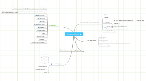 Mind Map: numuseum thoughts