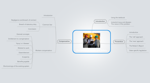 Mind Map: Occupational Health and Safety