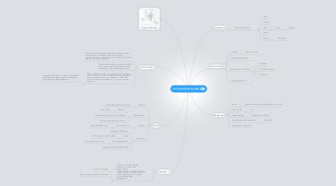 Mind Map: 2012uHI MIDDELALDER