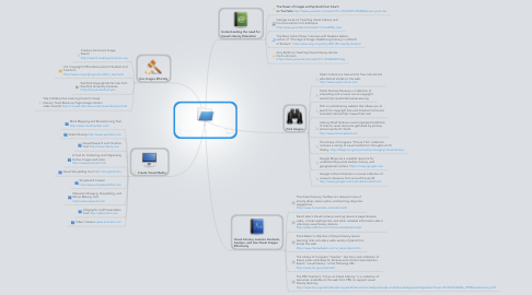Mind Map: Resources for Exploring Visual Literacy Education