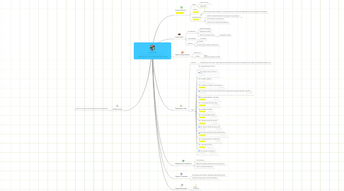 Mind Map: Project Plan      ---------------------------------------------    Assessment of Confidential Documents