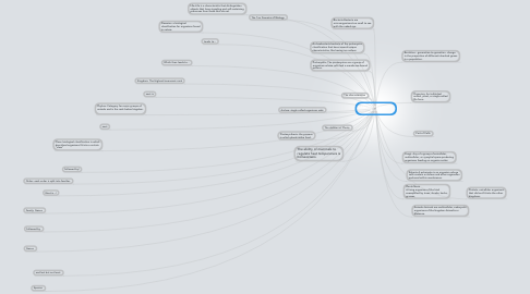 Mind Map: The Ten Domains of Biology