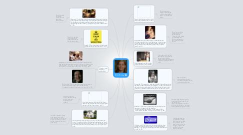 Mind Map: Miss Honey