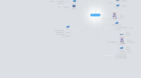 Mind Map: 10000 до 26.08.13