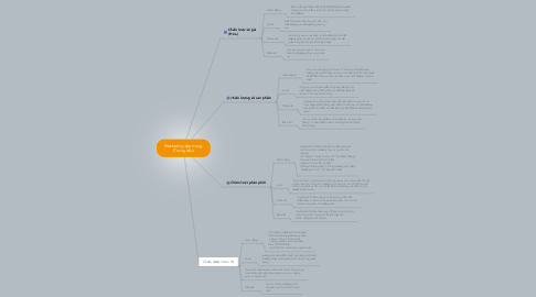 Mind Map: Marketing tập trung (Trung lưu)