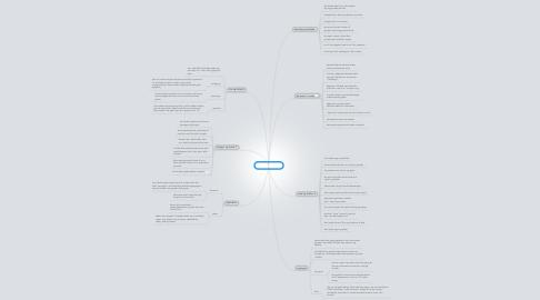 Mind Map: jægerstenalder