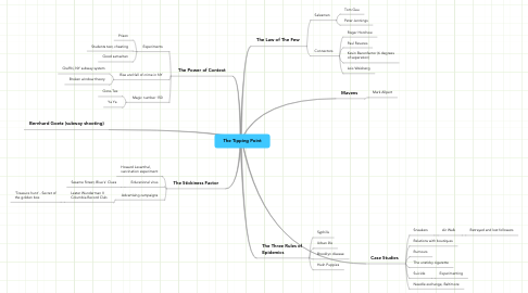 Mind Map: The Tipping Point