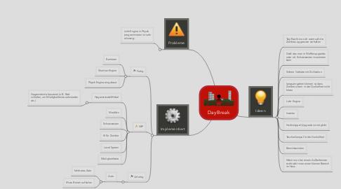 Mind Map: DayBreak